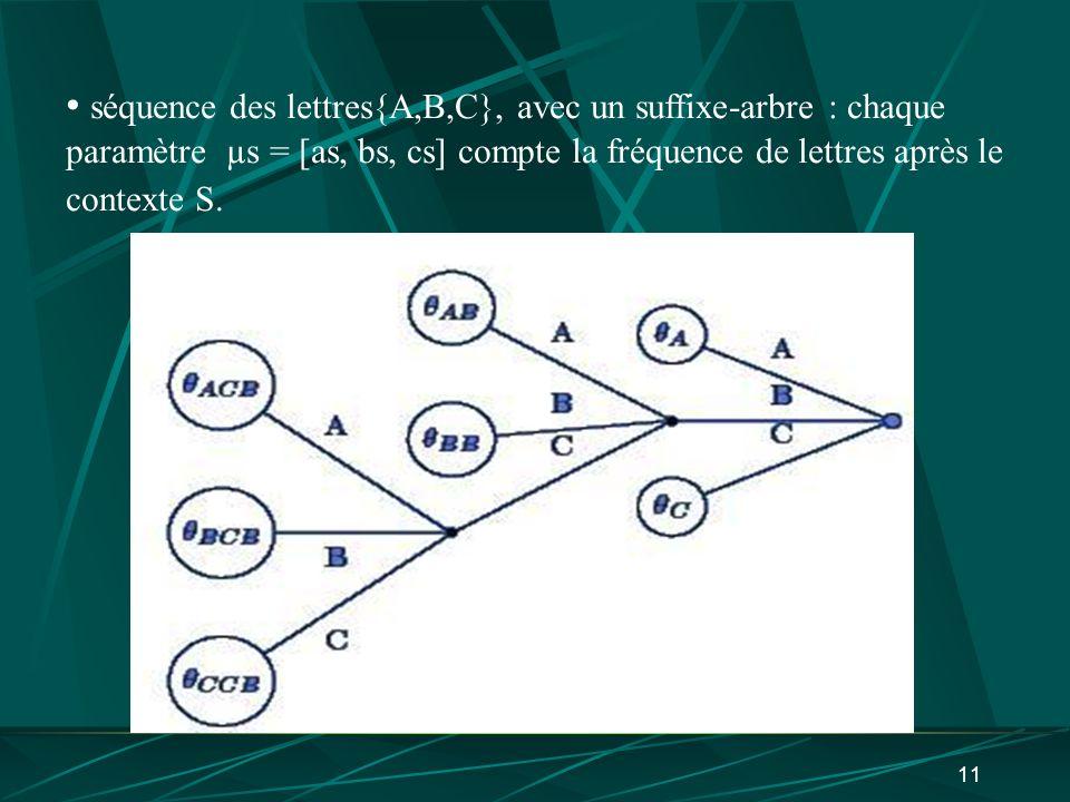 séquence des lettres{A,B,C}, avec un suffixe-arbre : chaque paramètre µs = [as, bs, cs] compte la fréquence de lettres après le contexte S.